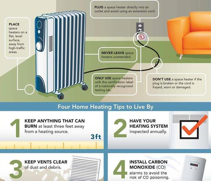 Your Home Heating Safety Tips: Fire Home Safety Tips And Facts